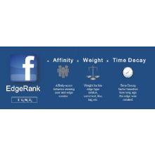 Edge rank su facebook