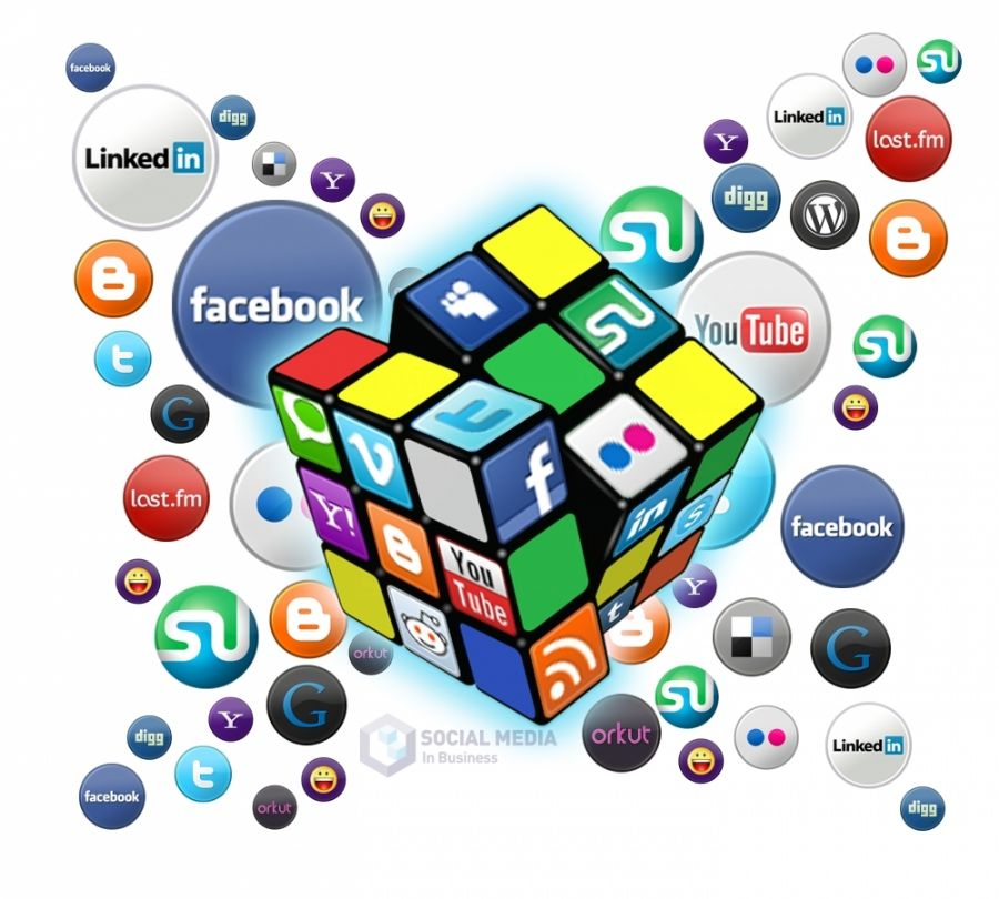 socialmediamarketing rubik